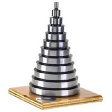 16-1/2E Glastonbury Southern Gage Micrometer Master - English