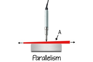 Measuring Flatness? Don't make this mistake!