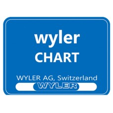 WylerCHART - WylerSOFT Software - Monitoring